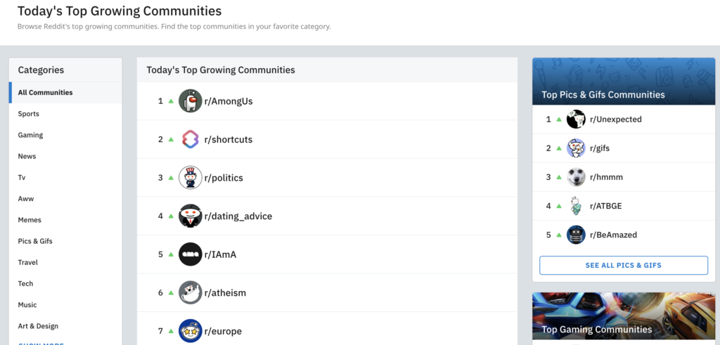 Screenshot of Reddit Today's Top Growing Communities page