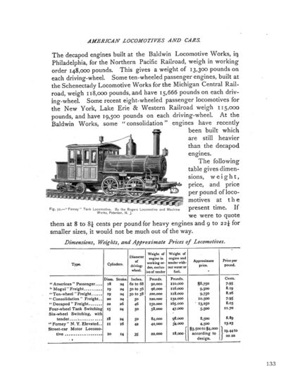 The American Railway: The Trains, Railroads, and People Who Ran the Rails image 4