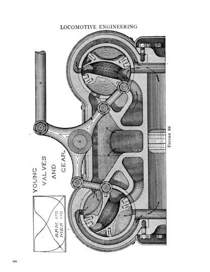 The Art of Railroading Volume 1: Locomotive Engineering The Art of Railroading Volume 1: Locomotive Engineering image 9