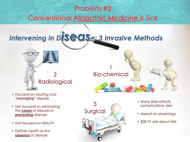 Conventional allopathic medicine is sick. Intervening is disease with 3 invasive methods.