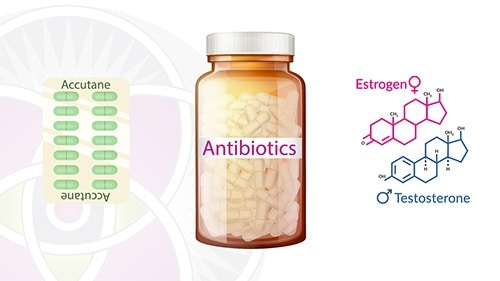Some antibiotics also have an anti-inflammatory property that helps with cystic acne
