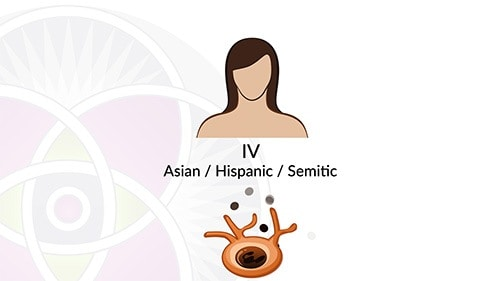 Skin type IV is where we most commonly see melasma