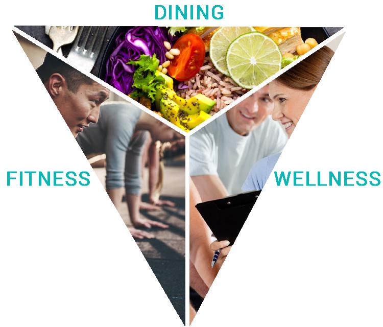 Dining Fitness Wellness
