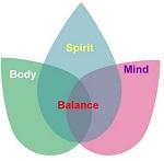 Mind, Body, Spirit