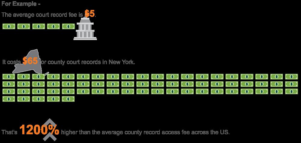 average court record fee