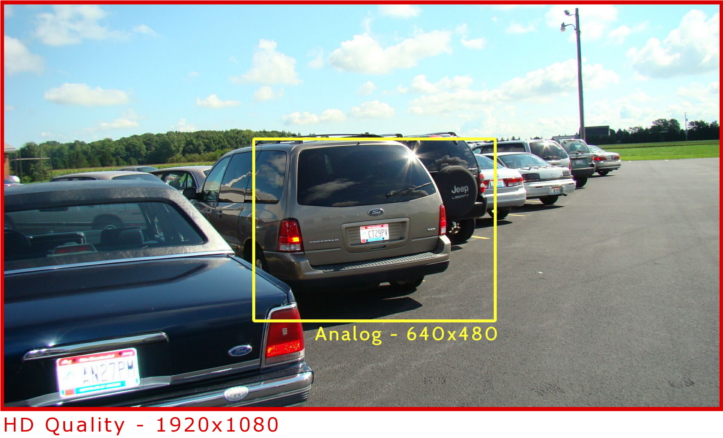 HD Security Camera Example