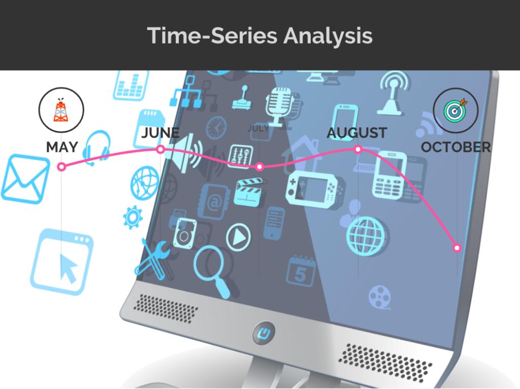banner time series Predera AIQ