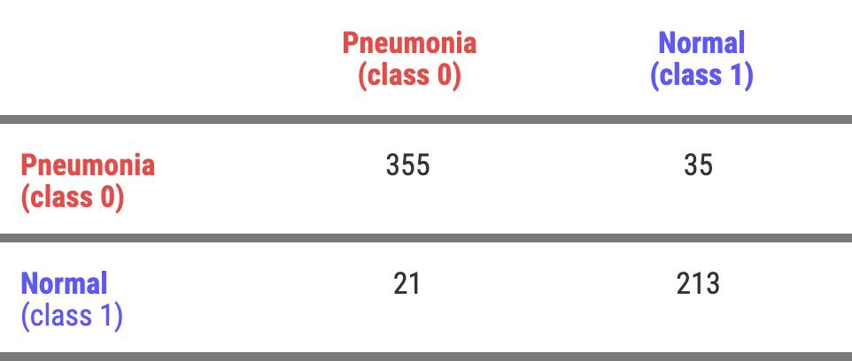 pneumonia 1 Predera AIQ