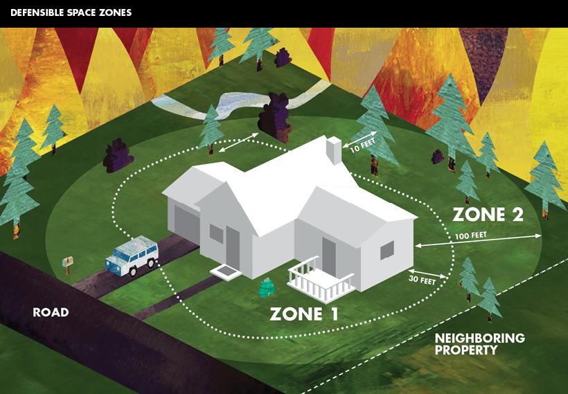 Fire Safe Council Defensible Space Zones