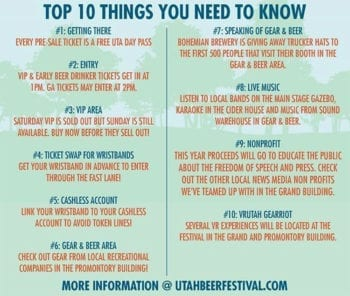 10 things to know about the Utah Beer Festival. List courtesy of @utahbeerfest.