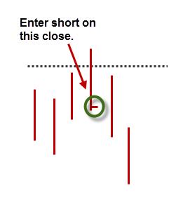 Figure 2. Failure test entry trigger