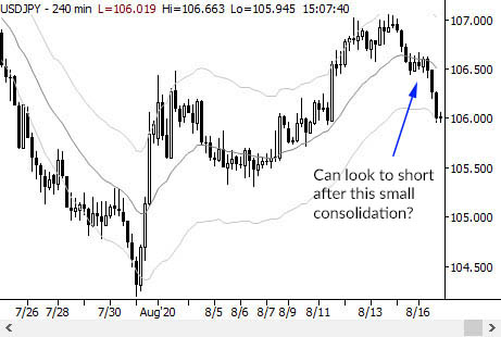 Read more about the article A trade I usually skip. Time to rethink?
