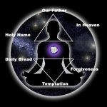 Sacred Geometry within the Lord's Prayer