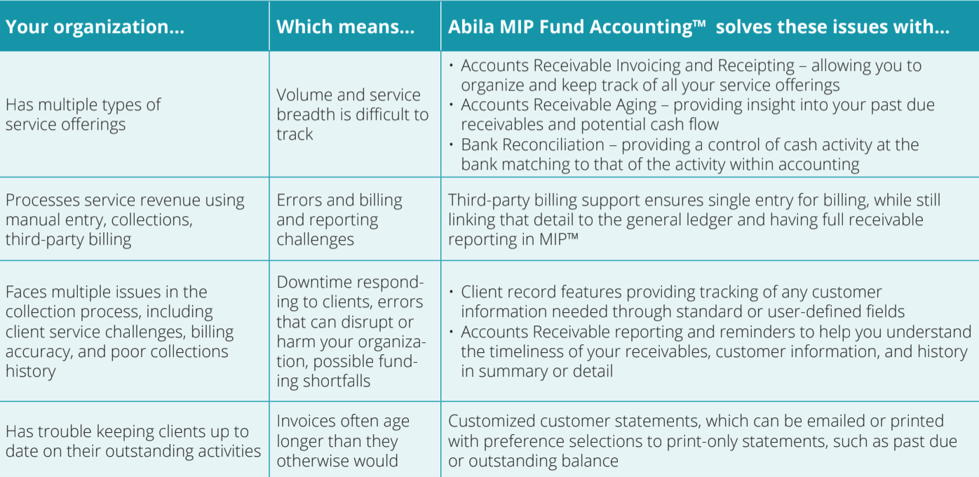 Managing Nonprofit Challenges
