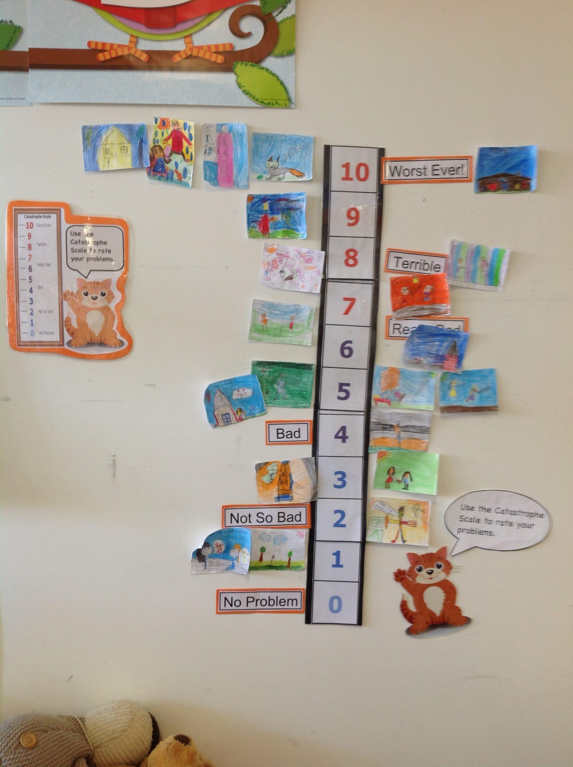 Classroom Catastrophe Scale