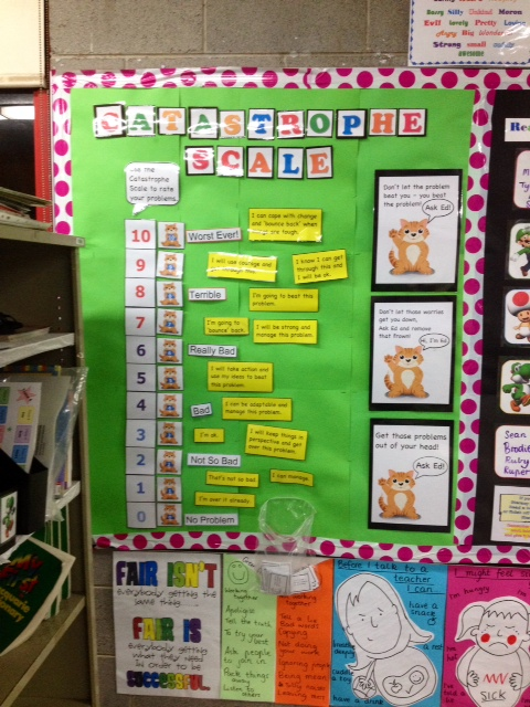 The Catastrophe Scale in a Year 2 Classroom