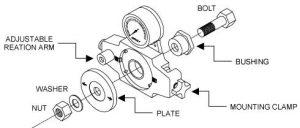 Calibrated Torque Diagram
