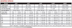 hexpro-specs