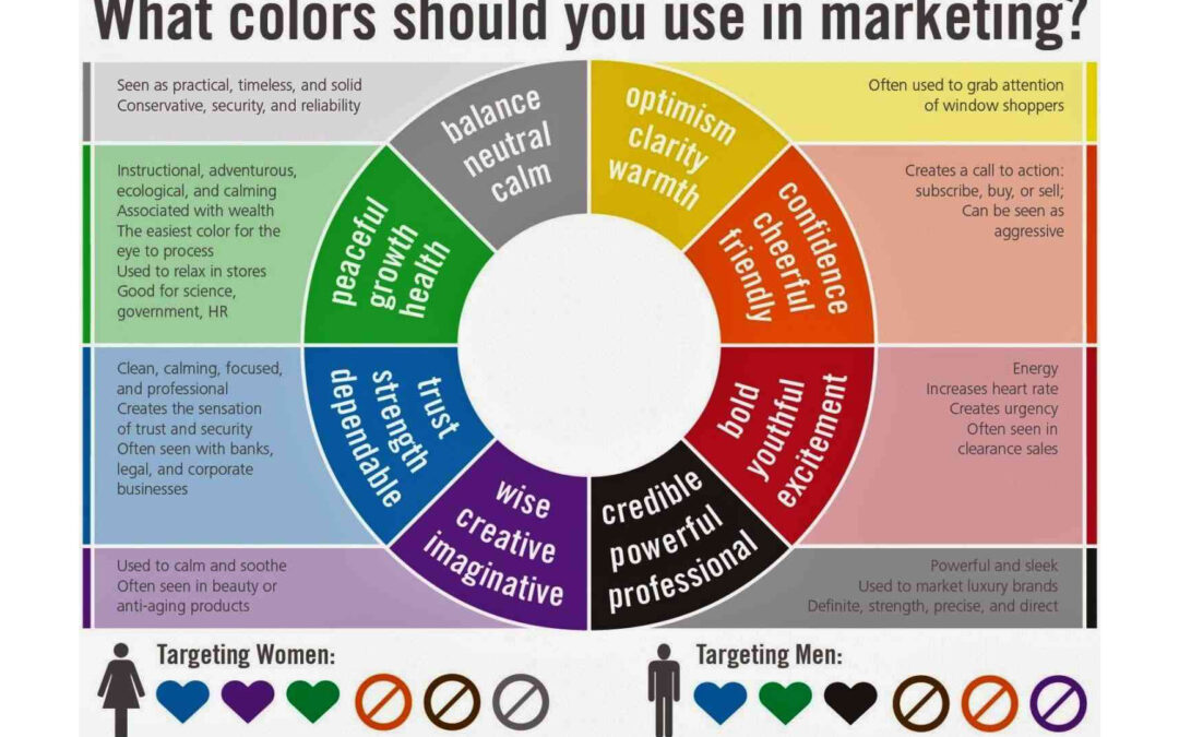 The Importance of Color in Branding & Marketing