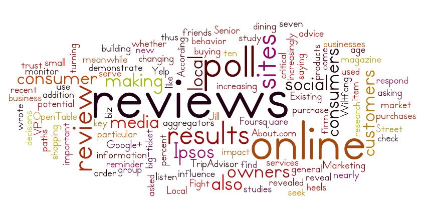 do-write-imaging-reviews