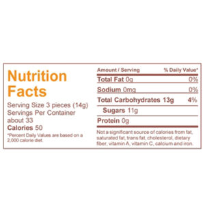 Cherry candy nutrition