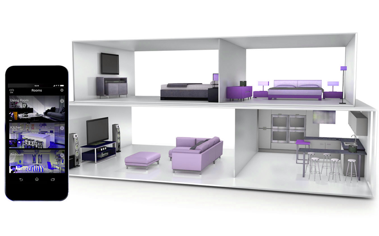 Image depicting multi-room audio video set-up through smart home automation