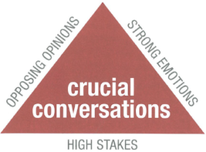 Crucial Conversations And Active Listening