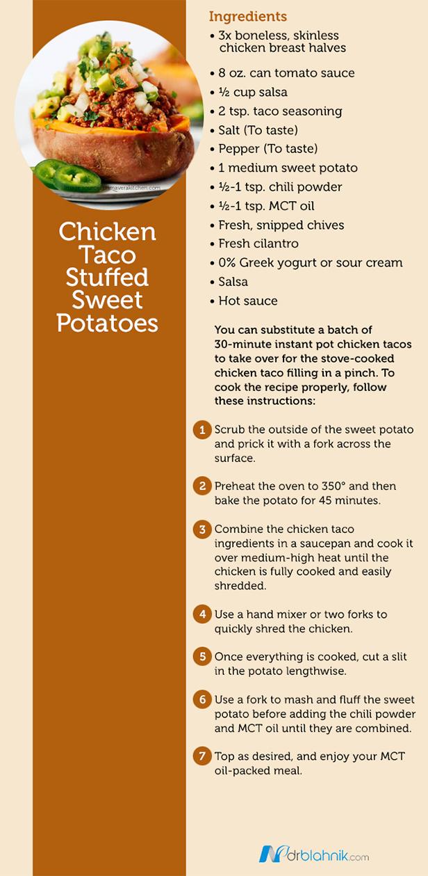 Chicken Taco Potatoes