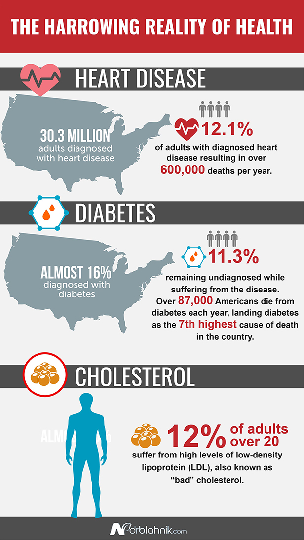 Reality of Health