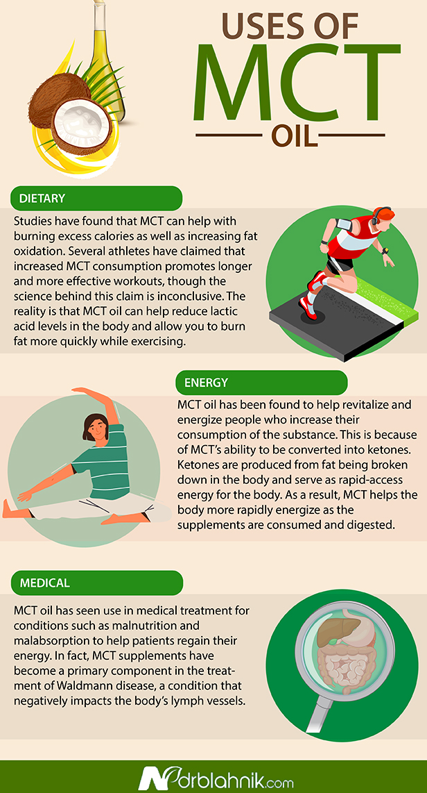 Uses of MCT