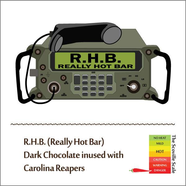 RHB Really Hot Bar