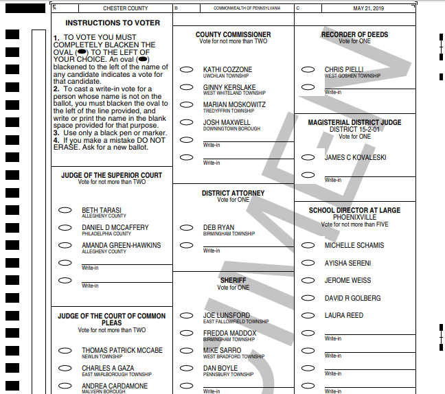 Who's On Your Primary Ballot, May 21, 2019