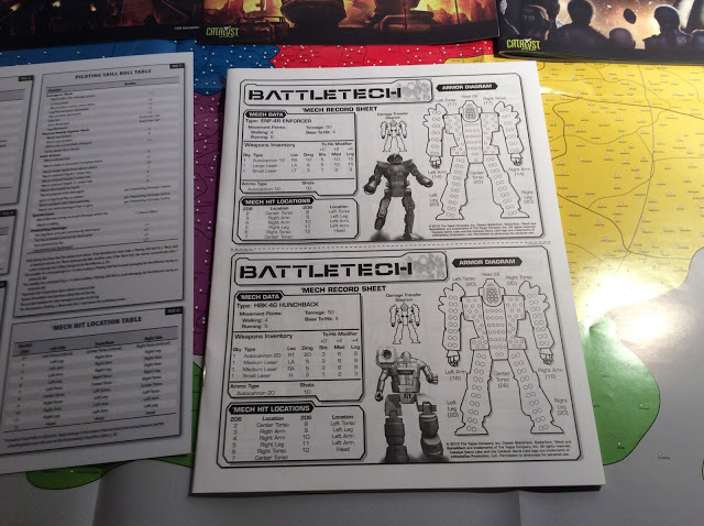 Battletech Review Introductory Box - 25th Anniversary