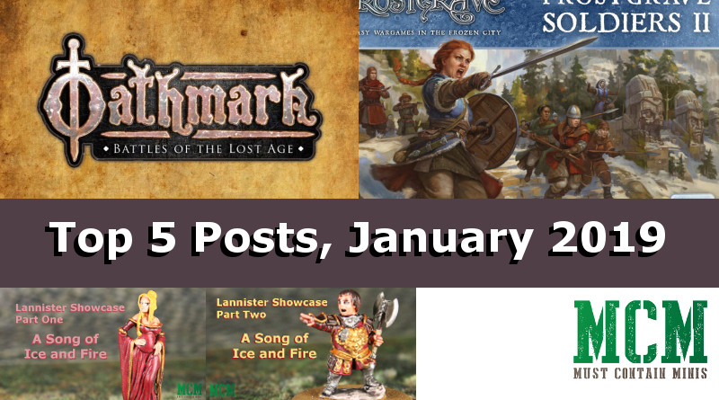 Top 5 Posts of January 2019