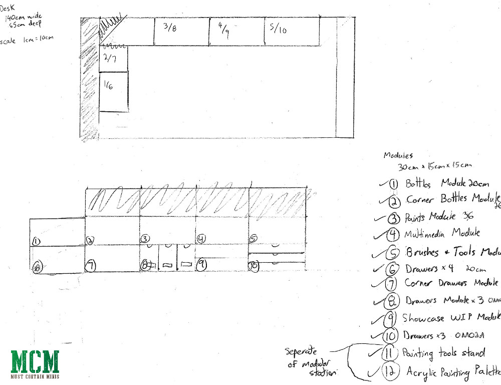 Planning a HobbyZone Modular Workshop Purchase
