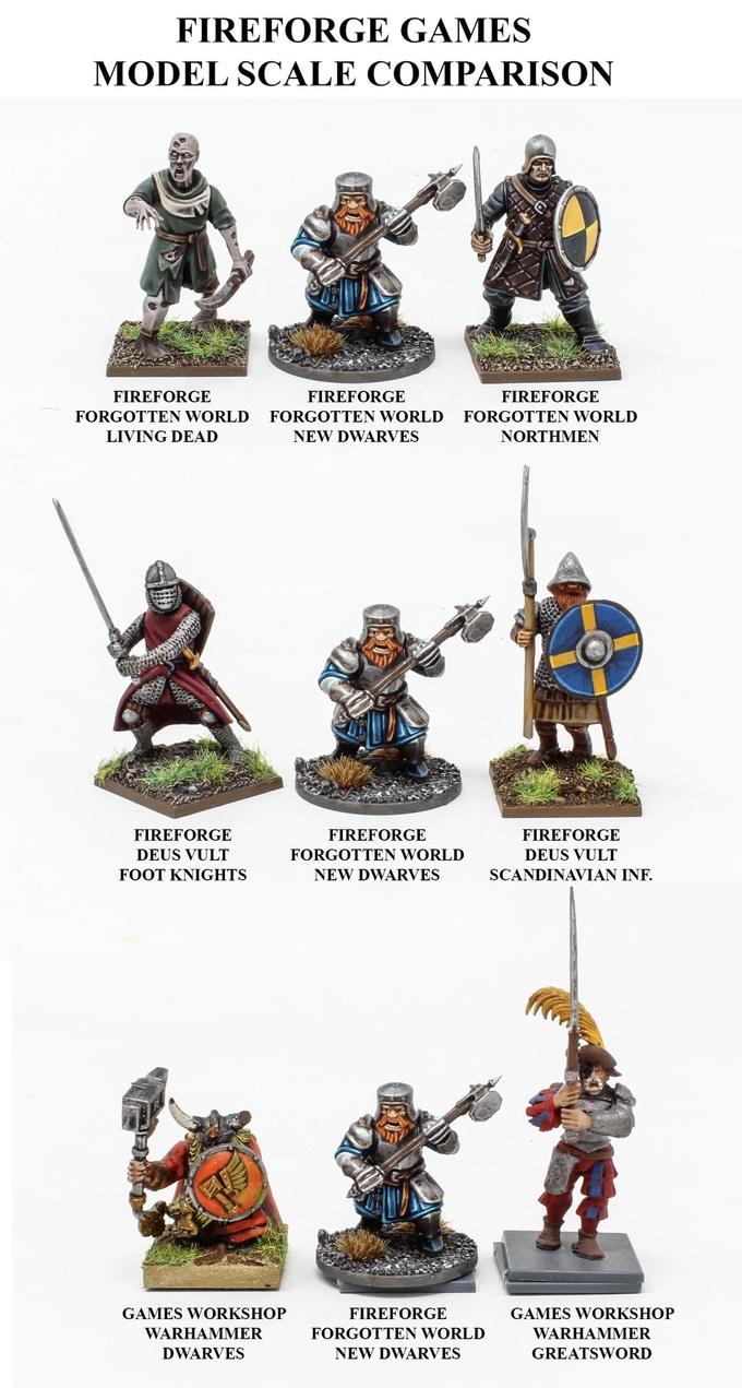 Dwarves from Fireforge Games - Scale Comparison Image