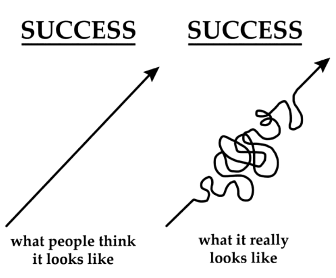 Masters of Money LLC What Success Really Looks Like As An Entrepreneur