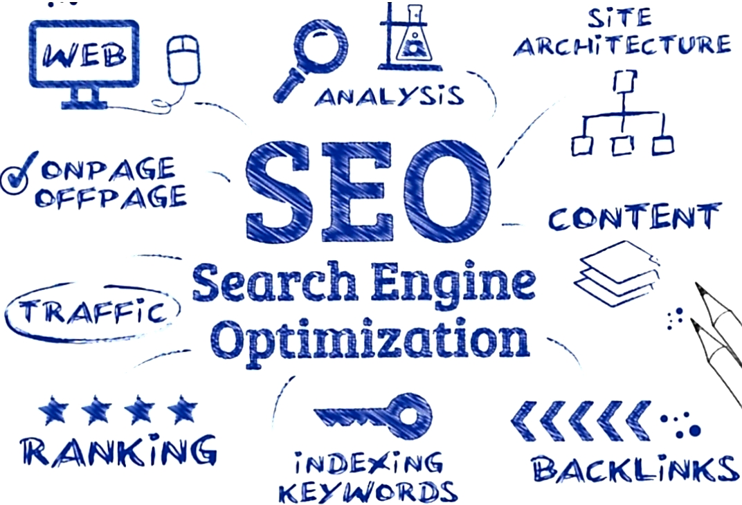 Masters of Money LLC All SEO Solutions Graphic
