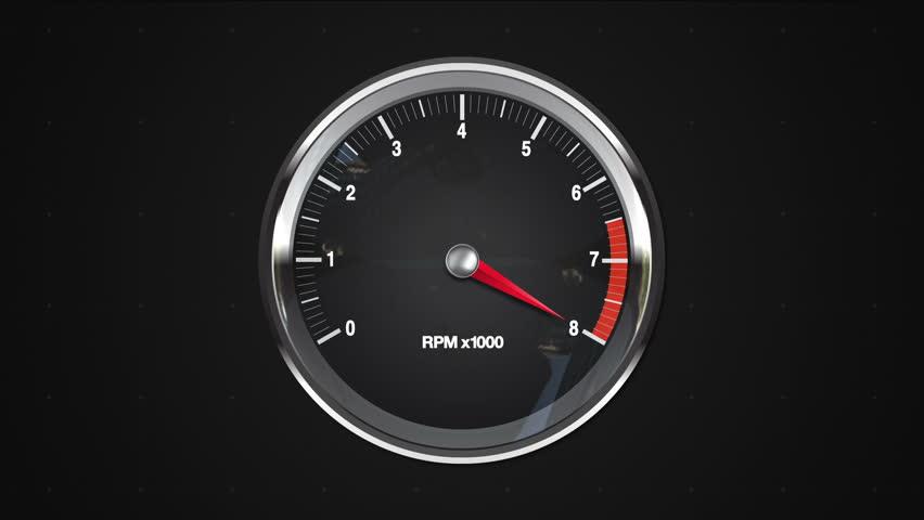 rpm dashboard marketing dashboard