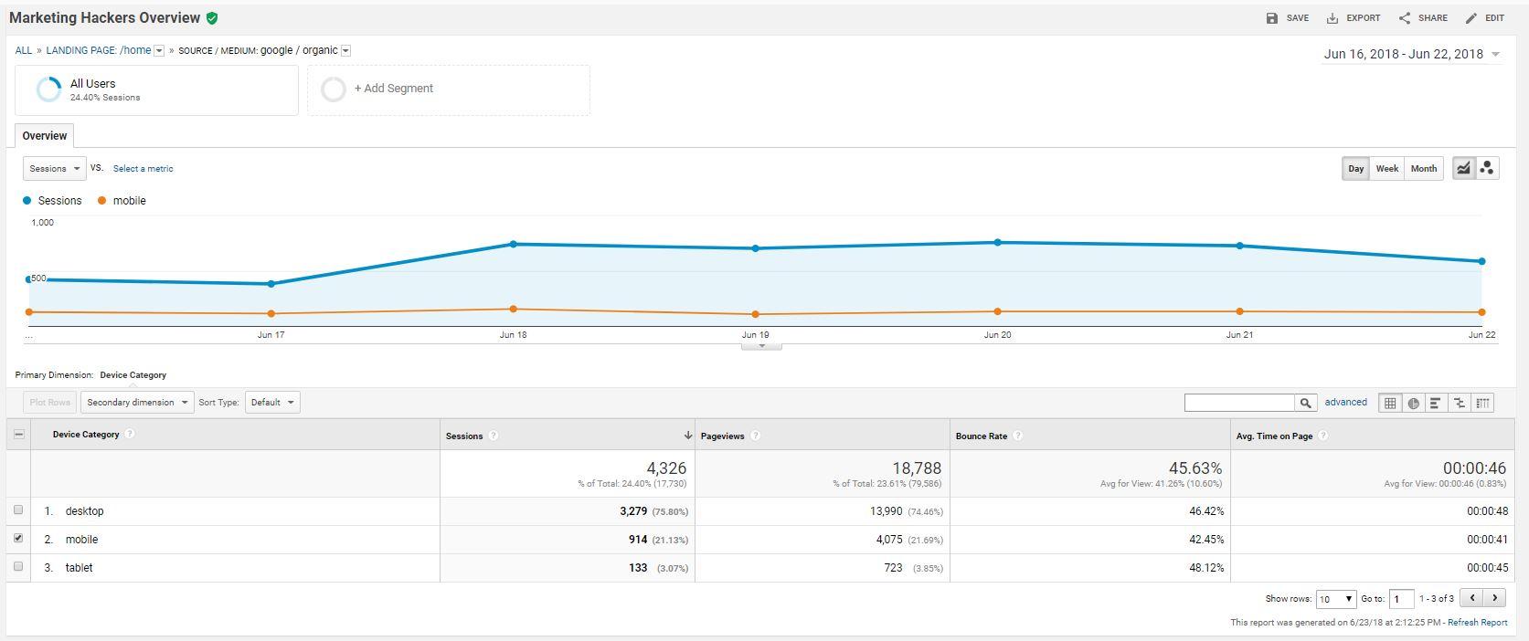 ga custom report google analytics sample 3