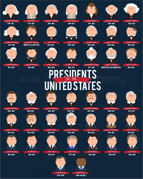 Presidents of the United States from Kiki and Company