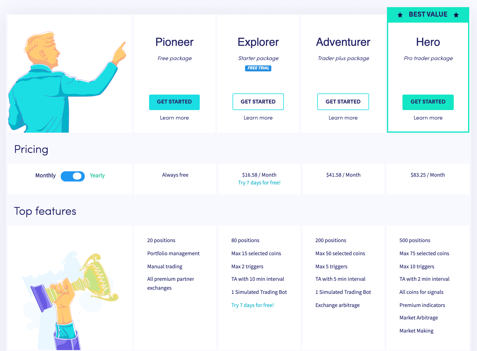 Cryptohopper Pricing overview