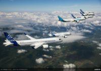 Airbus logró entregar 863 aviones comerciales en 2019