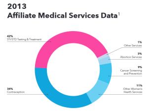 PP_medicalservices_2013