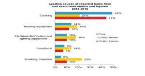 NPFA Home Statistic
