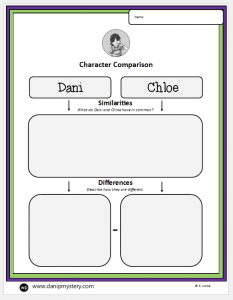 Learning Activity Sheets