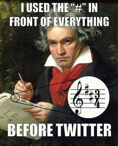 Hashtags: Using them Properly