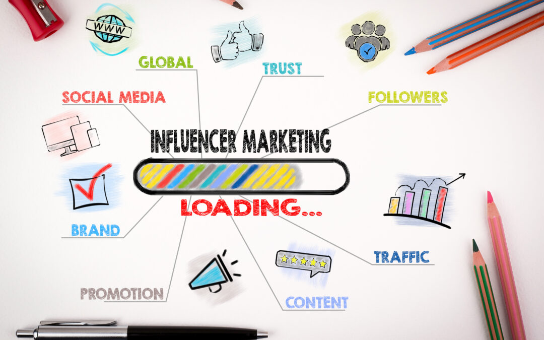 TEAM SIX Influencer Marketing