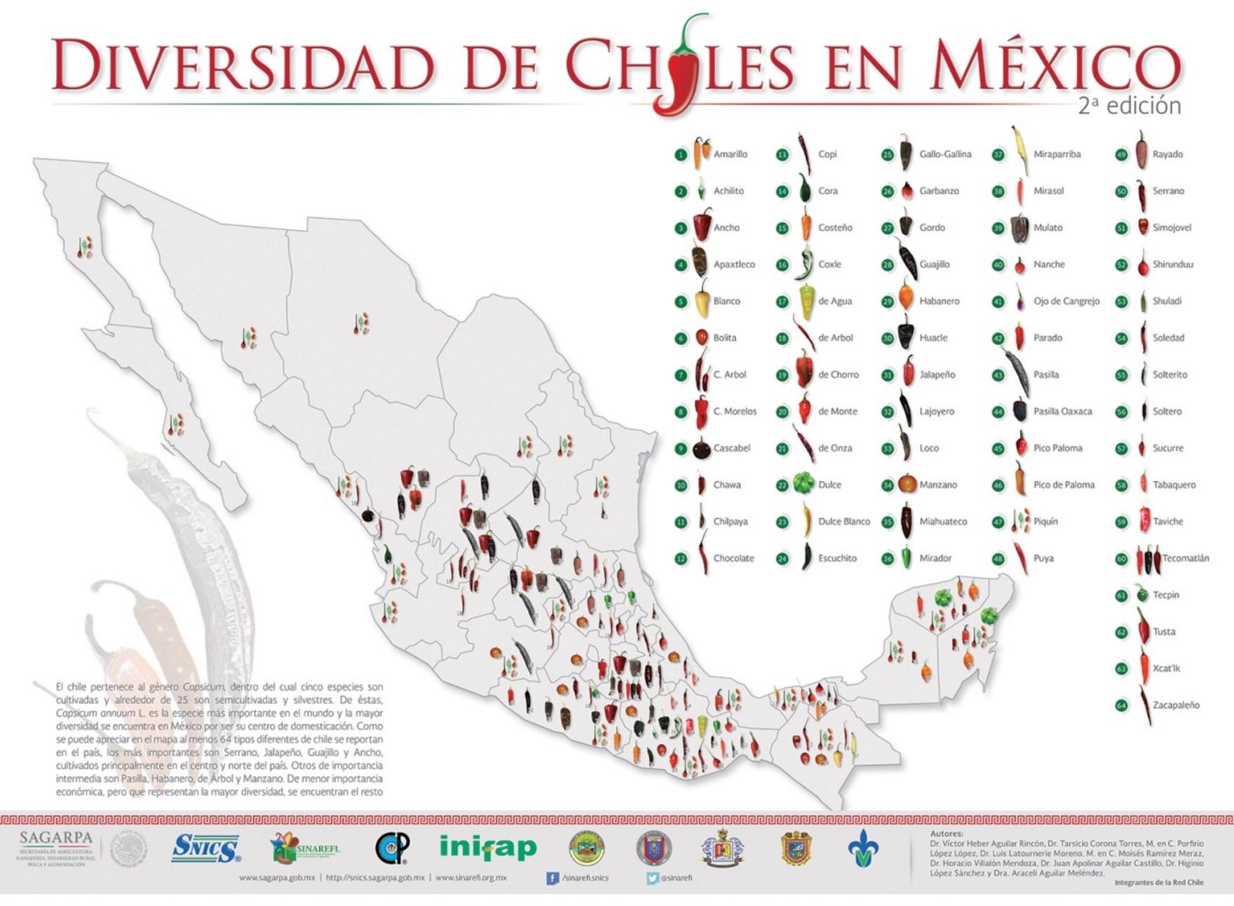 mapa de diversidad de chiles en méxico