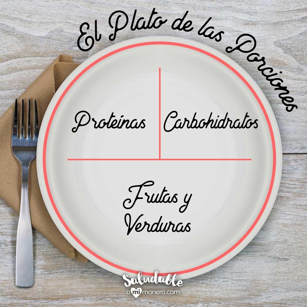 El plato de las porciones saludable a mi manera